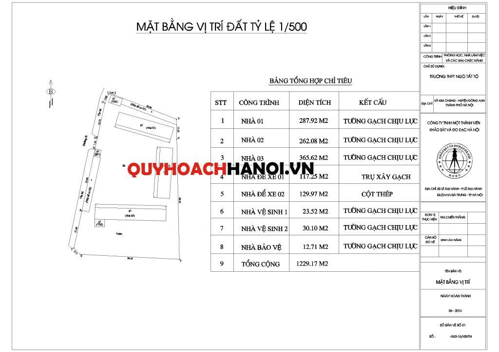 Đo đạc địa chính Hà Nội